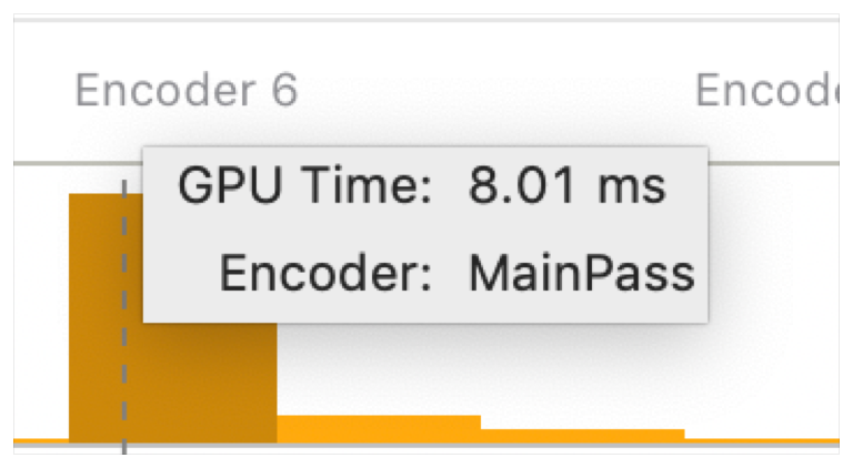 Screeshot of an encoder in the counter graph with a tooltip displaying its GPU time.