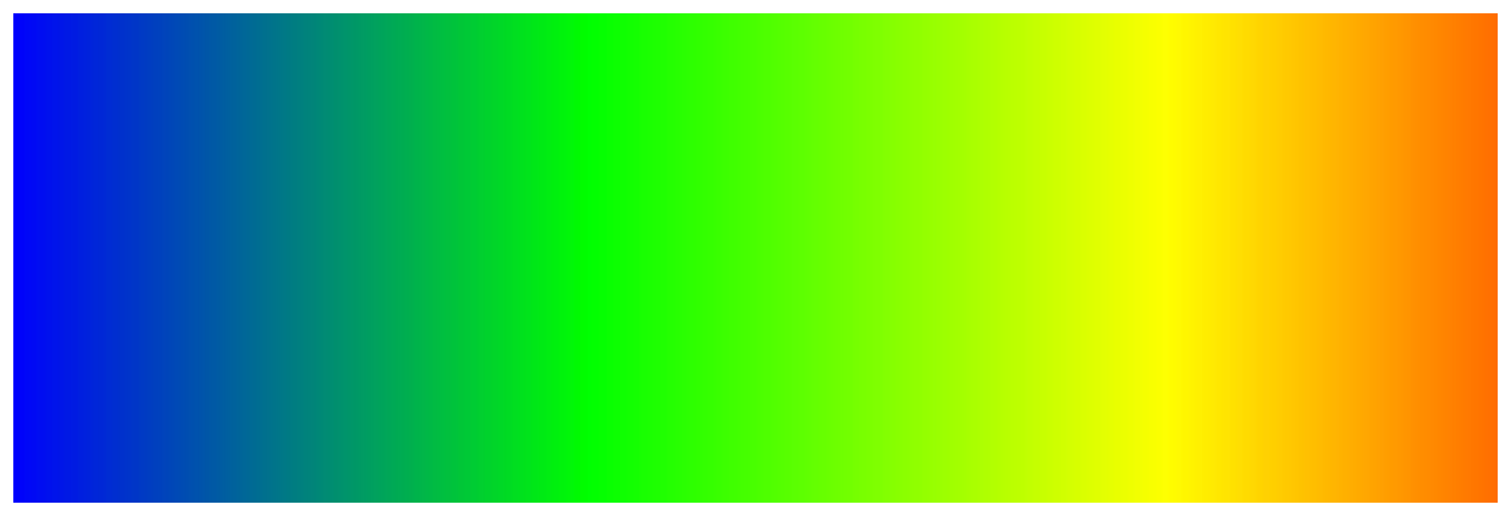 Color gradient layer