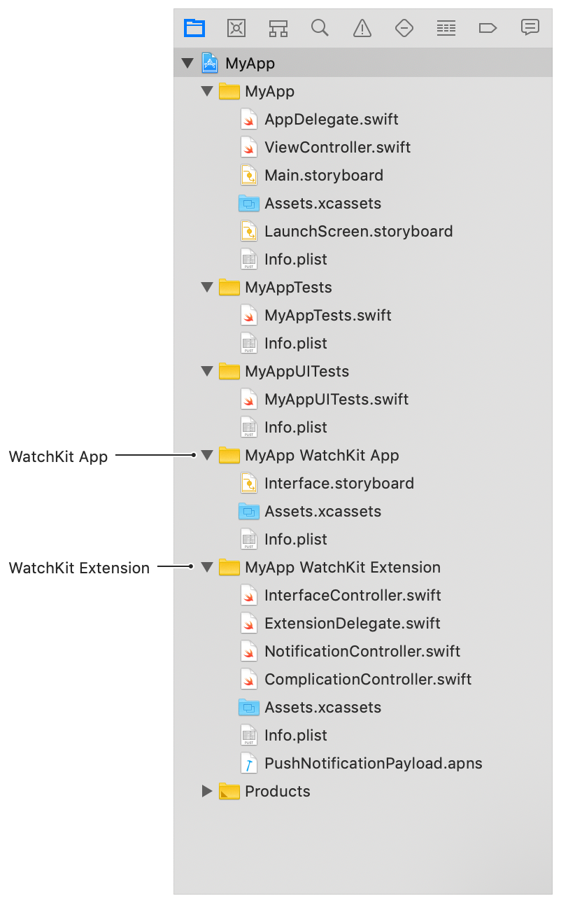 A screenshot of Xcode's Project navigator, containing an iOS app, both the WatchKit App and WatchKit Extension, and unit tests.