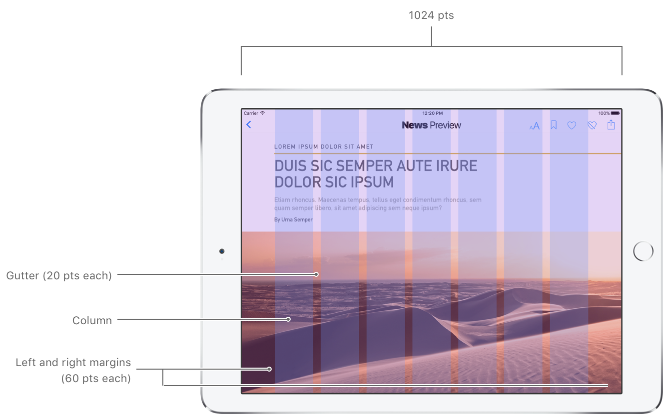 planning the layout for your article apple developer documentation