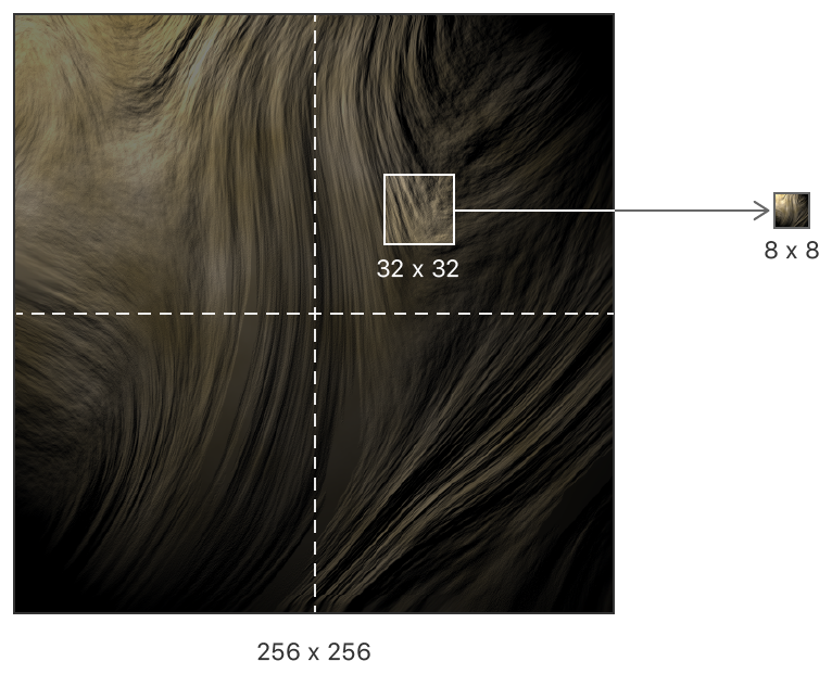 A figure showing a section of a larger texture being applied to a small primitive, with poor results.