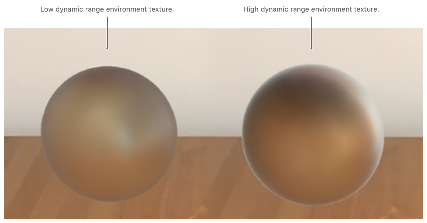 Screenshot showing low and high dynamic range environment textures in a side by side comparison.