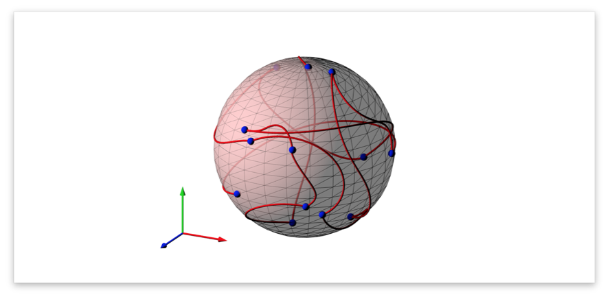 Image showing a spline passing through multiple points on a sphere.